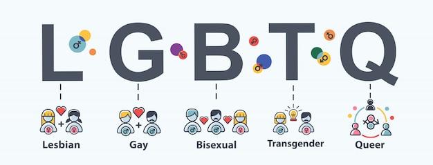 Lgbtq-webpictogram voor liefdesparade, lesbisch, homoseksueel, biseksueel, transgender en queer. Premium Vector