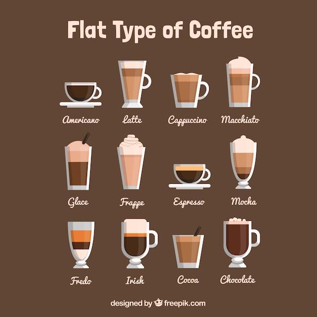 Lijst van verschillende soorten koffie Gratis Vector