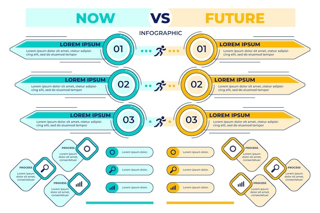Lineair nu versus toekomstige infographicssjabloon Gratis Vector