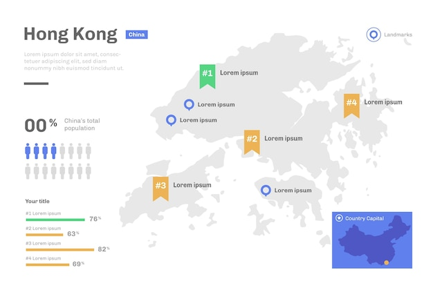 Lineaire hong kong kaart infographic Gratis Vector