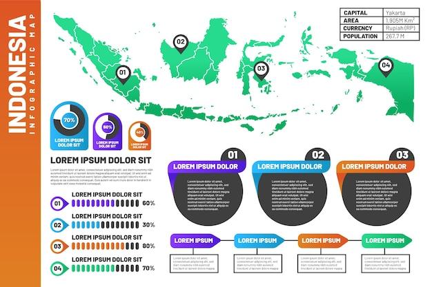 Lineaire indonesië kaart infographic Gratis Vector