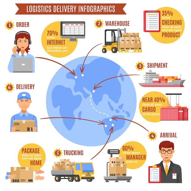 Logistiek levering infographics Gratis Vector