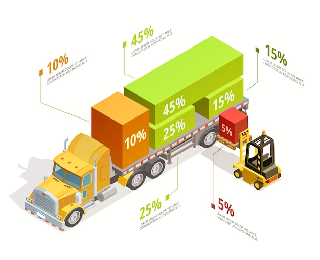 Logistieke infographic isometrische sjabloon Gratis Vector