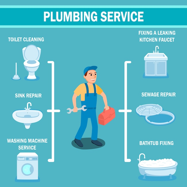 Loodgieter werknemer met toolbox sanitair service Premium Vector