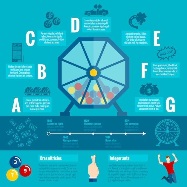 Loterij infographic print flat Gratis Vector