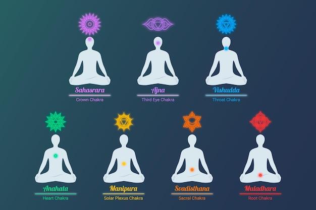 Lotus yoga positie lichaam chakra's concept Gratis Vector
