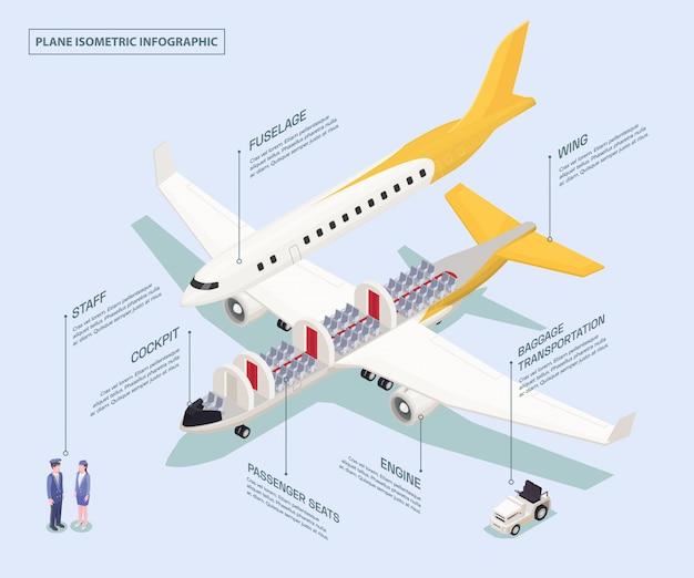 Luchthaven isometrische samenstelling met schematische weergave van vliegtuigen met infographic bewerkbare tekstbijschriften en menselijke karakters vectorillustratie Gratis Vector