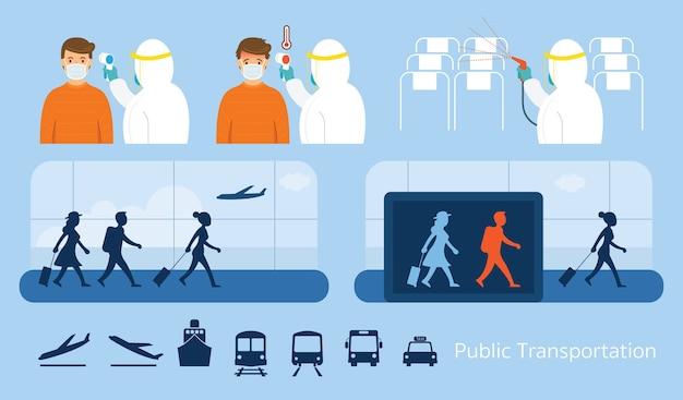Luchthaven of openbaar vervoer, preventieve maatregel voor coronavirus of Premium Vector
