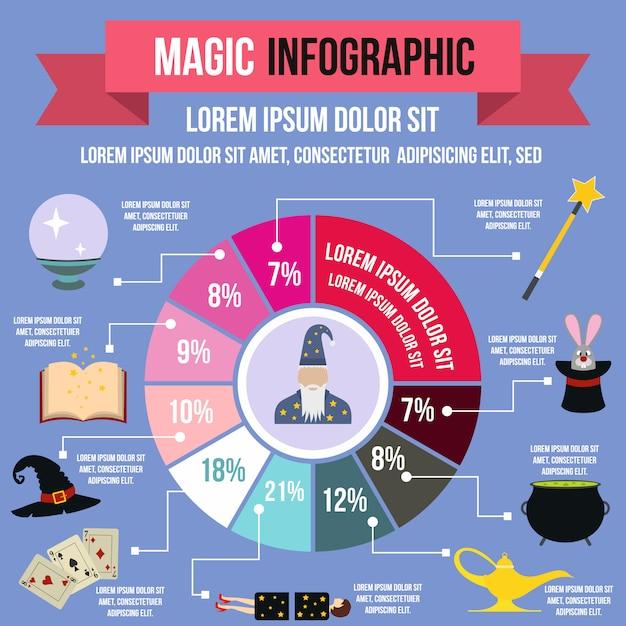 Magische infographic in vlakke stijl voor elk ontwerp Premium Vector