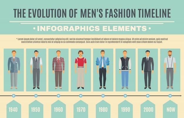Mannenmode evolutie infographic set Gratis Vector