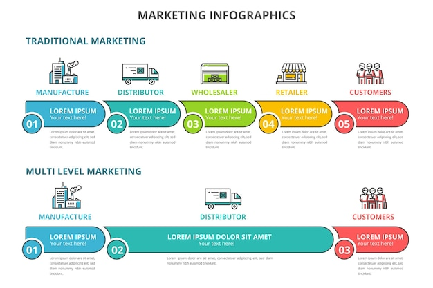 Marketing infographics in plat ontwerp Gratis Vector