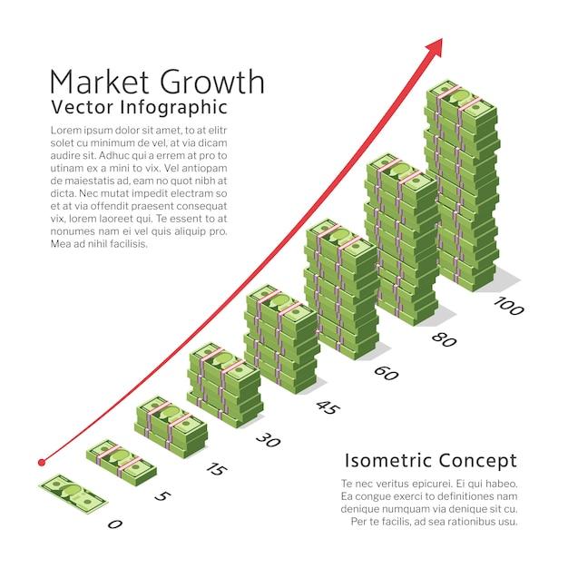Marktgroei vector achtergrond met grafiek en dollar valutarekeningen. isometrisch bankwezen en financiënconcept. illustratie dollar financiën groei concept Premium Vector