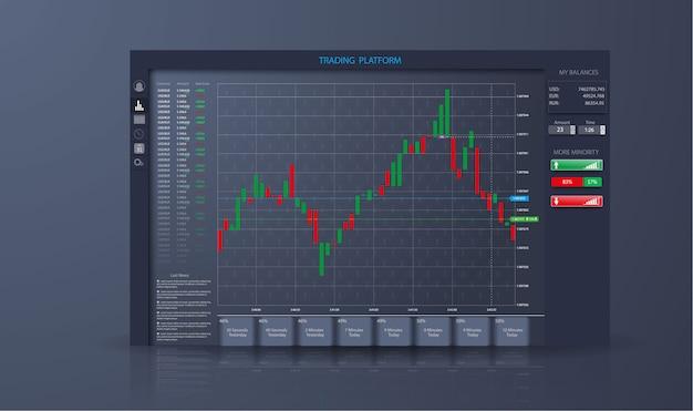 Markthandel Premium Vector