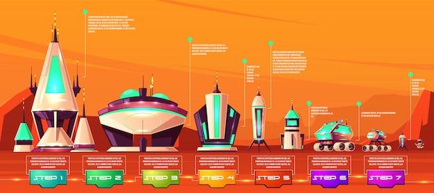 Mars kolonisatie stappen, ruimtetransport technologische evolutie stadia cartoon Gratis Vector
