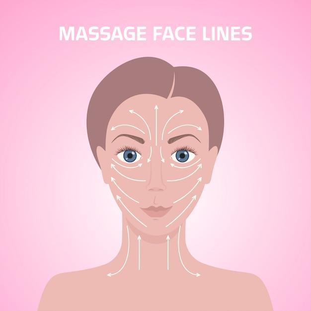 Massage lijnen op vrouw gezicht schoonheidsbehandeling huidverzorging concept vrouwelijk hoofd portret Premium Vector