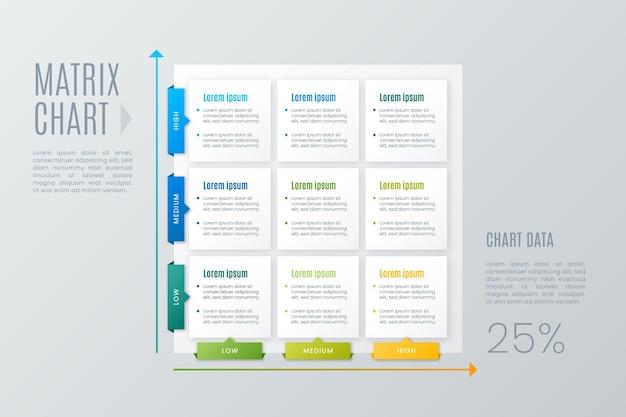 Matrix grafiek infographic Gratis Vector