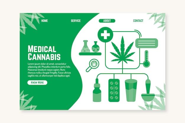 Medicinale cannabis op de bestemmingspagina van het laboratorium Gratis Vector