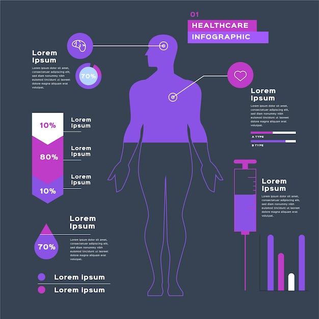 Medisch infographic plat ontwerpsjabloon Gratis Vector