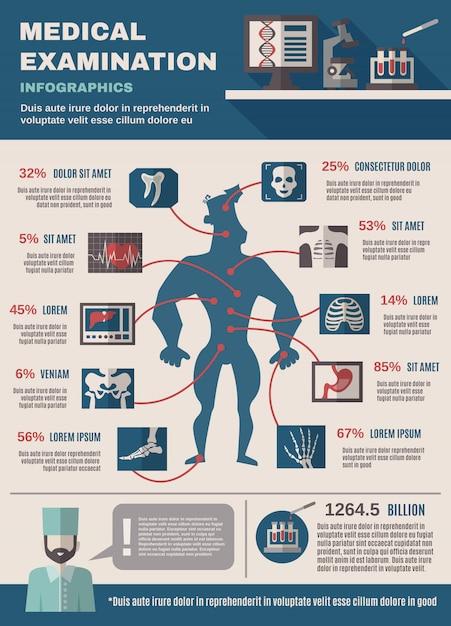 Medisch onderzoek infographic Gratis Vector