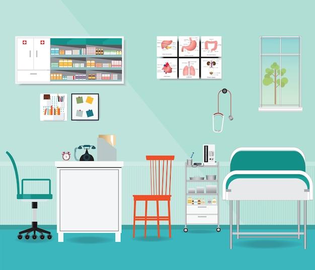 Medisch onderzoek of medische controle van de binnenruimte Premium Vector