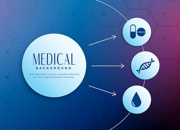 Medische conceptenachtergrond met pictogrammen Gratis Vector