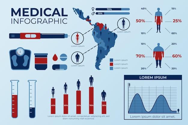 Medische gezondheidszorg infographic Gratis Vector