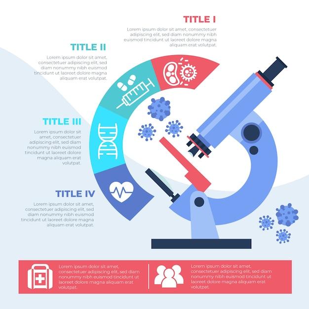 Medische infographic met microscoop Gratis Vector