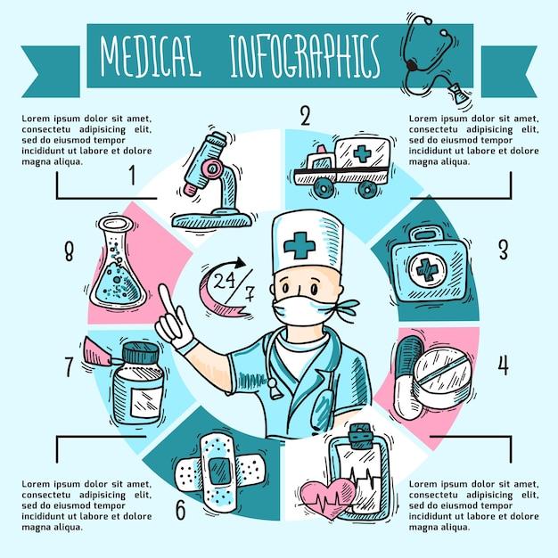 Medische infographics-schets Gratis Vector