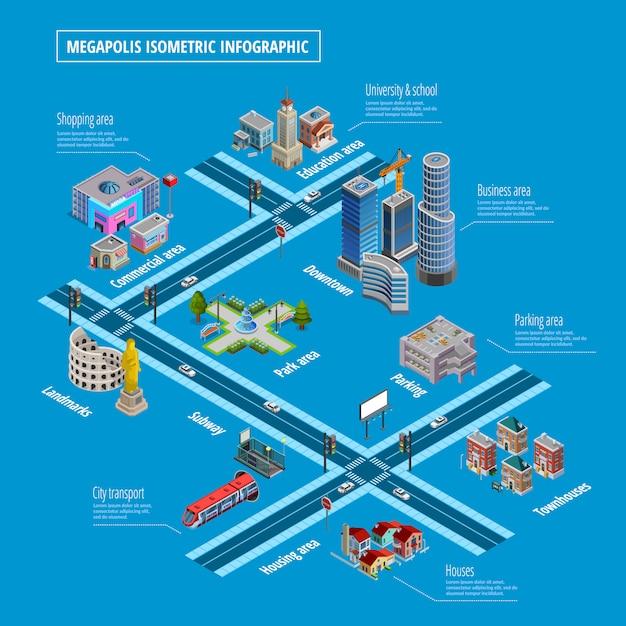 Megapolis infrastructuur elementen lay-out infographic poster Gratis Vector
