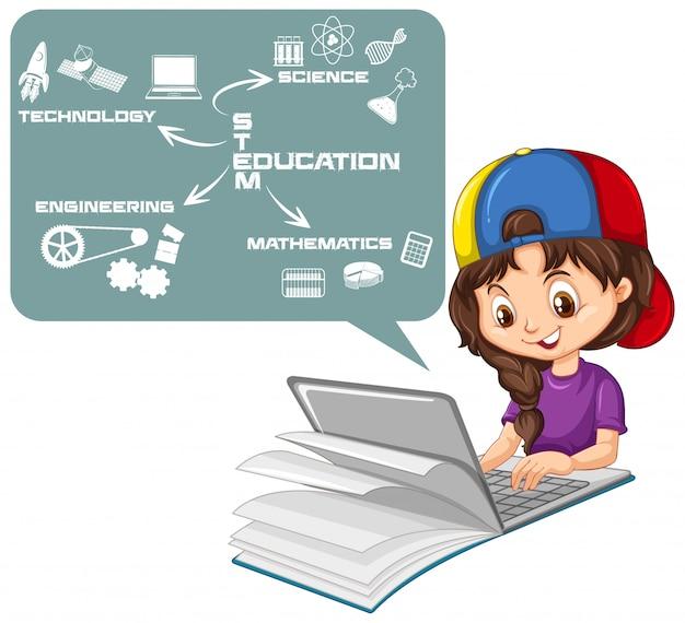 Meisje zoekt op laptop met stam onderwijs kaart cartoon stijl geïsoleerd op een witte achtergrond Gratis Vector