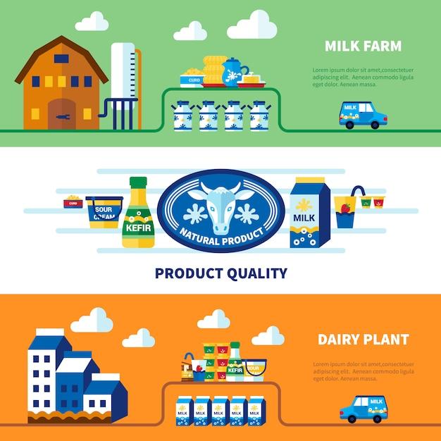 Melk boerderij en zuivel fabriek banners Gratis Vector