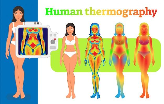 Menselijk lichaam warmte thermografie vectorillustratie Premium Vector