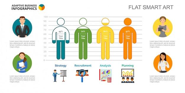 Menselijke staafdiagram dia sjabloon Gratis Vector