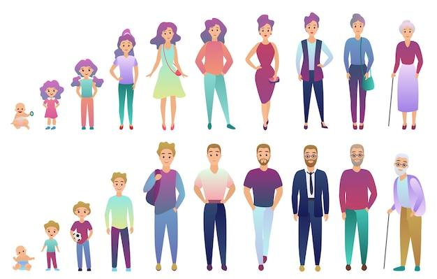 Mensen mannelijke en vrouwelijke verouderingsproces. van baby tot bejaarde kweekset. trendy fradient kleur stijl illustratie Premium Vector