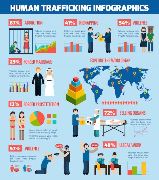 Mensenhandel rapport infographic lay-out grafiek Gratis Vector