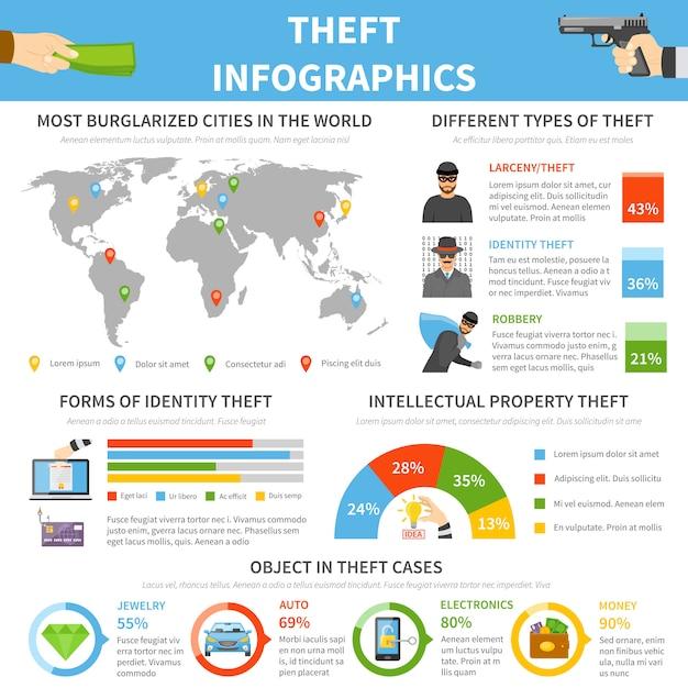 Misdaad platte infographic sjabloon Gratis Vector
