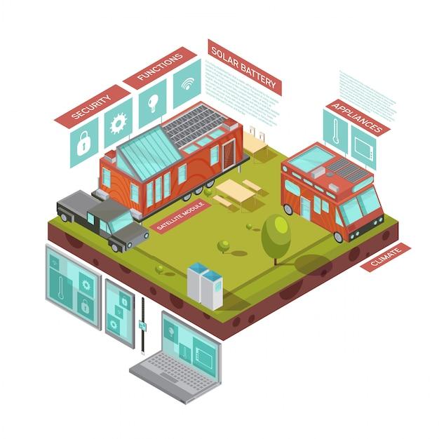 Mobiel huis isometrisch concept met bestelwagen en auto dichtbij aanhangwagen met zonnecel vectorillustratie van de computercontrole Gratis Vector