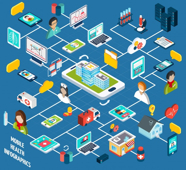 Mobiele gezondheid isometrische infographics Gratis Vector