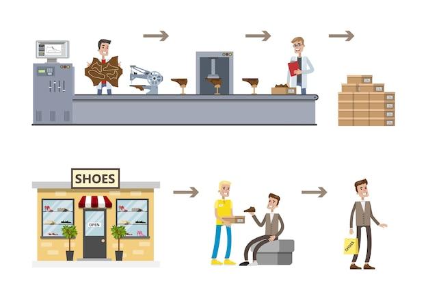 Mode schoenenfabriek met transportband en arbeiders. geautomatiseerde machinelijn voor de productie van laarzen. gelukkig man schoenen in de winkel kopen. geïsoleerde platte vectorillustratie Premium Vector