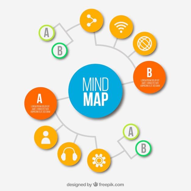 Moderne mindmap met technologische iconen Gratis Vector