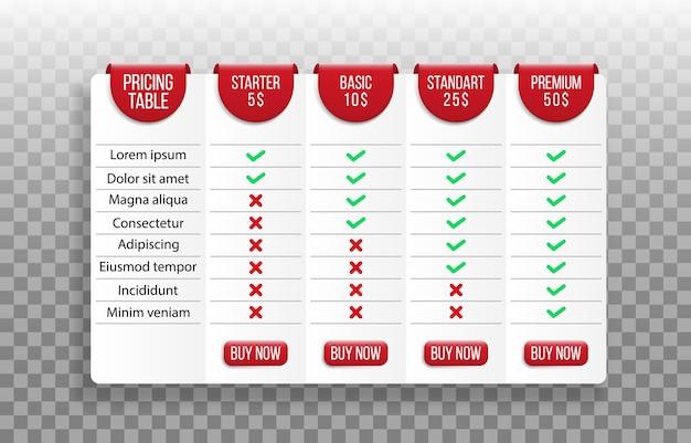 Moderne prijsvergelijkingstabel met verschillende abonnementen, plaats voor beschrijving. vergelijking van prijstabel voor bedrijven, lijst met opsommingstekens met commercieel plan. vergelijk prijs ontwerplijst Premium Vector