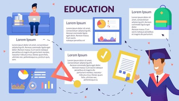 Moderne student onderwijs infographics poster Premium Vector