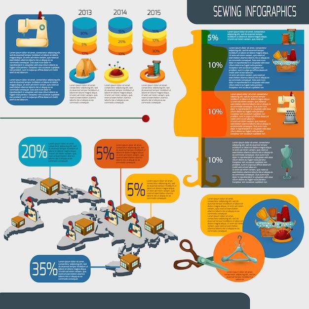 Naaien infographics set Gratis Vector