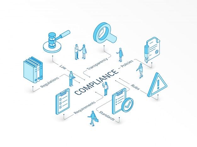 Naleving isometrische concept. geïntegreerd infographic ontwerpsysteem. mensen teamwerk. regels, normen, wetten, vereisten symbool. regelgeving, beleid transparantiepictogram Premium Vector