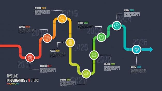 Negen stappen tijdlijn of mijlpaal infographic grafiek. Premium Vector