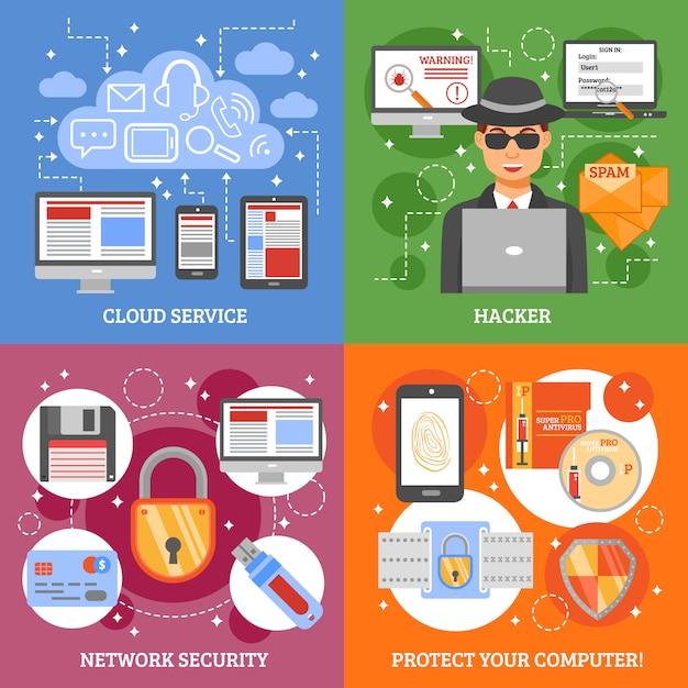 Netwerkbeveiliging ontwerpconcept en -karakter Premium Vector