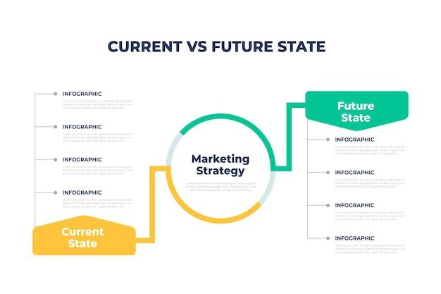 Nu versus toekomstige infographics in plat ontwerp Premium Vector