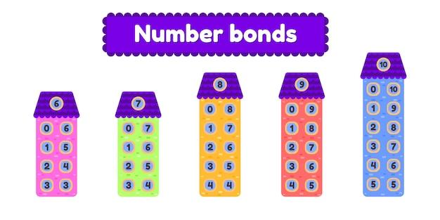 Nummer obligaties. wiskundig werkblad voor kinderen in de kleuterschool, kleuterschool en schoolleeftijd. cartoon huis. Premium Vector