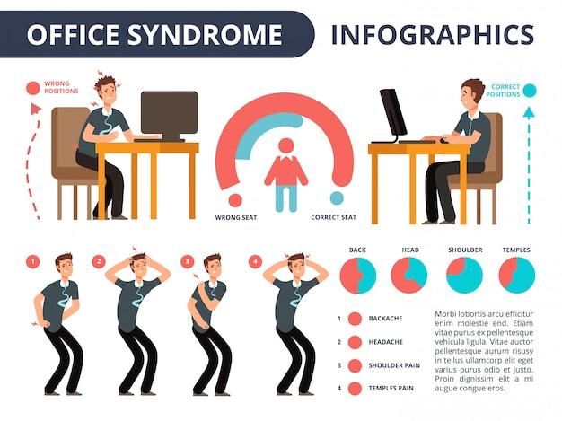 Office syndroom infographics zakenman karakter in pijn medische vector diagram Premium Vector