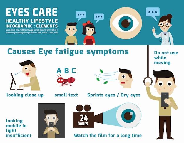 Ogen zorg. infographic element. gezondheid concept. plat leuke cartoon ontwerp illustratie. Premium Vector